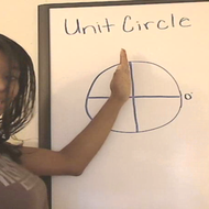 Angles on the Unit Circle