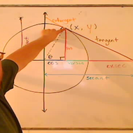Triangles in the Unit Circle