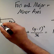 Foci and Major and Minor Axes