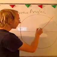 Reference Angles