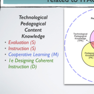 Connecting Key 21st Century Frameworks