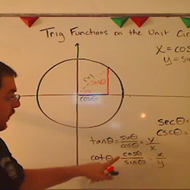 Trigonometric Functions on the Unit Circle