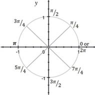 Topic 8-9 Arc Length and Radians