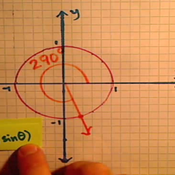 Determining the Coordinate that Corresponds to an Angle