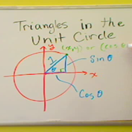 Drawing a Triangle on the Unit Circle