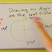 Drawing an Angle on the Unit Circle
