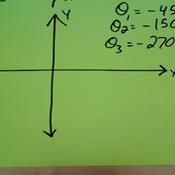 Drawing a Negative Angle
