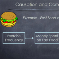 Cautions About Correlations and Causation