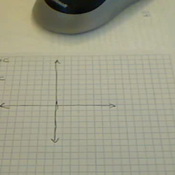 Direction in Parabolas