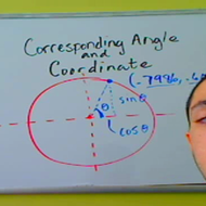 Determining the Angle that Corresponds to a Coordinate
