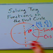 Solving Trigonometric Functions on the Unit Circle