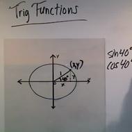 Solving Trigonometric Functions on the Unit Circle