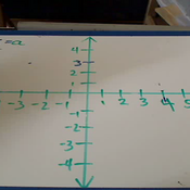 Graphing Vertical Asymptotes