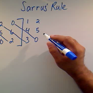 Sarrus' Rule