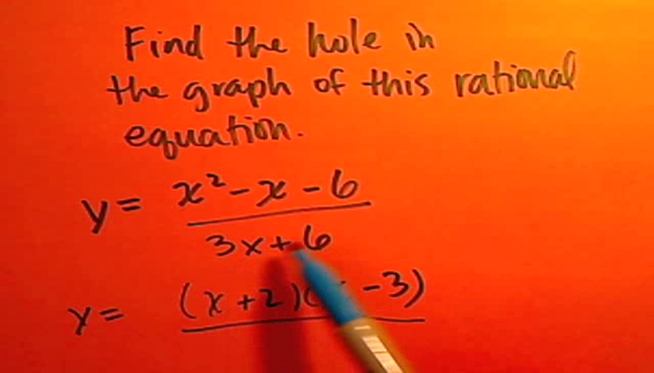 Finding a Hole in the Graph