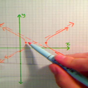 Determining the Equation of a Hyperbola