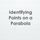 Identifying Points on Parabola