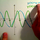 Altering the Period of Sine and Cosine