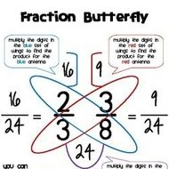 1-6-16 Comparing Fractions Practice FHW