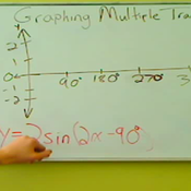 Graphing Multiple Transformations of Sine and Cosine