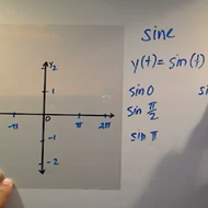 Graphing Sine