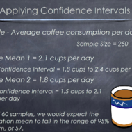 Applying Confidence Intervals
