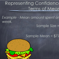 Introduction to Confidence Intervals