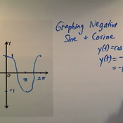 Graphing Negative Sine and Cosine