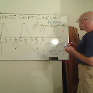 Shifting the Graph of Sine and Cosine