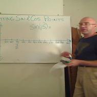 Plotting Sine and Cosine Points