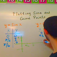 Plotting Sine and Cosine Points