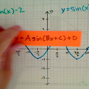 Vertically Shifting Sine and Cosine