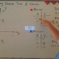 Graphing Inverse Sine and Cosine