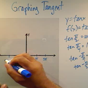 Graphing Tangent