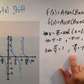 Horizontally Shifting the Graph of Tangent and Cotangent