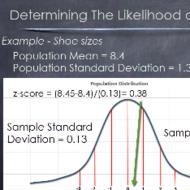 Determining Likelihood of a Mean