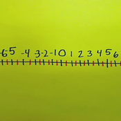 Rational Numbers from 10 to -10