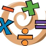 Math Properties of Addition