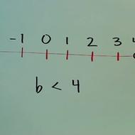 Plotting Algebraic Inequalities
