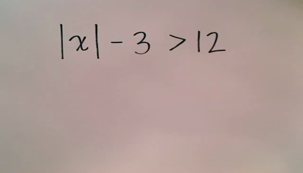 Absolute Value in Inequalities