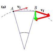 P08-05a: Centripetal Acceleration