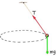 P08-05c: Centripetal Vectors