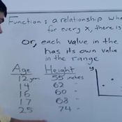 Functions vs. Relations