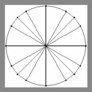 Special Angles on the Unit Circle