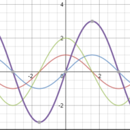 Graphing Sine and Cosine Functions : Amplitude and Period Transformations