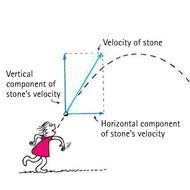 P10-01: Projectile Motion