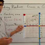 Determining the Radius of a Circle from a Graph