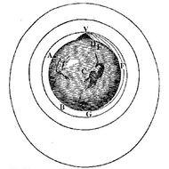 P10-02: Satellite Motion