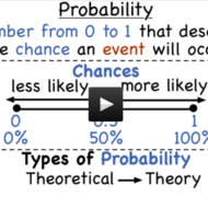 Virtual Nerd - Introduction to Probability
