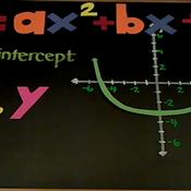 Y Intercept in Parabolas